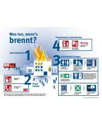 Was tun, wenn's brennt? - Brandschutzschild (A3)