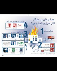 nonbook Notfallplan Was tun, wenn's brennt?